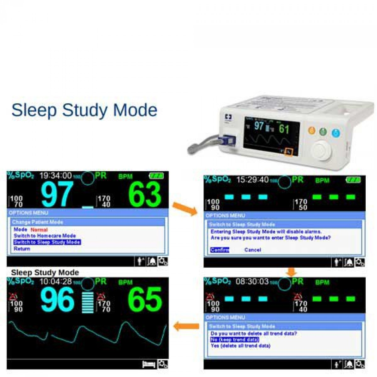 Nellcor Bedside SpO2 Patient Monitoring System